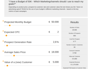 Advertising ROI Calculator